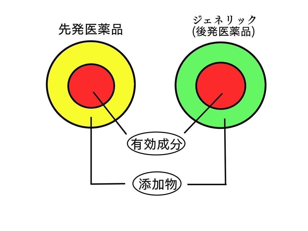 f:id:mibetoru:20190216203707j:plain