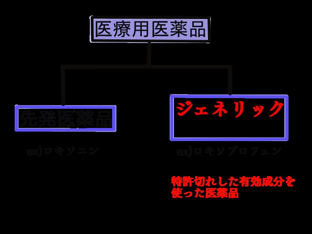 f:id:mibetoru:20190218120810p:plain
