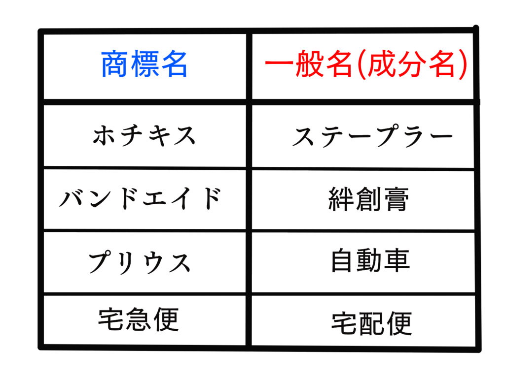 f:id:mibetoru:20190223120216p:plain