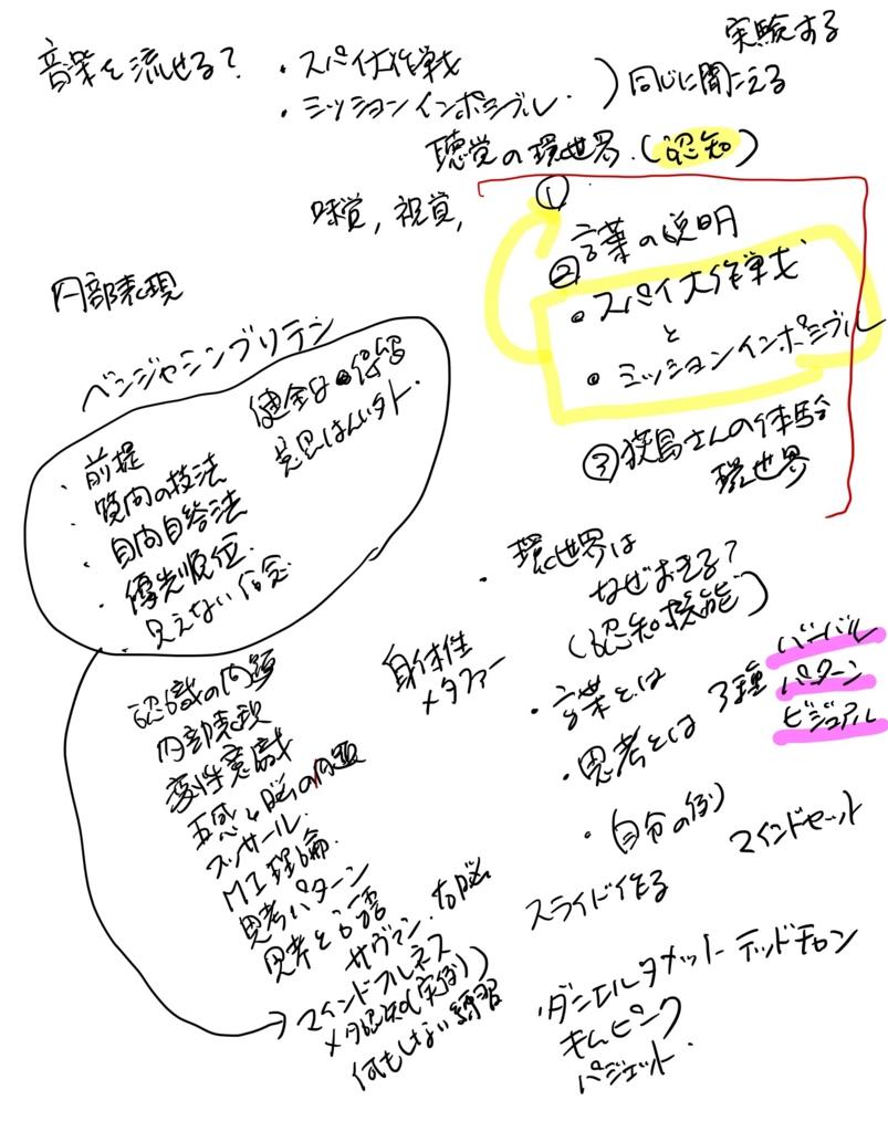 f:id:mica:20161125171152j:plain