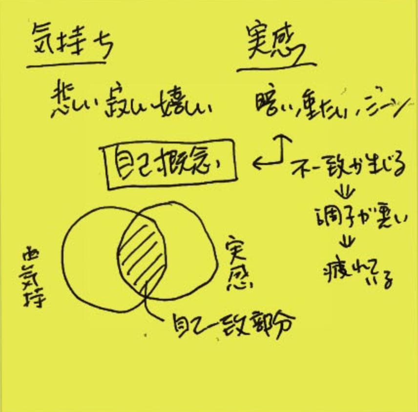 f:id:mica:20210810091744p:plain