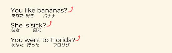 f:id:michiganenglish:20200419231012p:plain