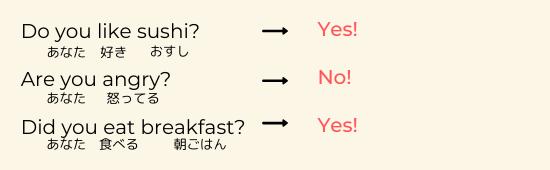f:id:michiganenglish:20200422181906p:plain