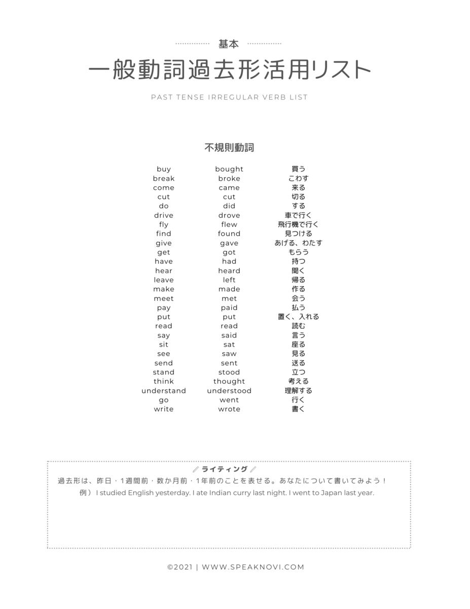 f:id:michiganenglish:20210102203342p:plain
