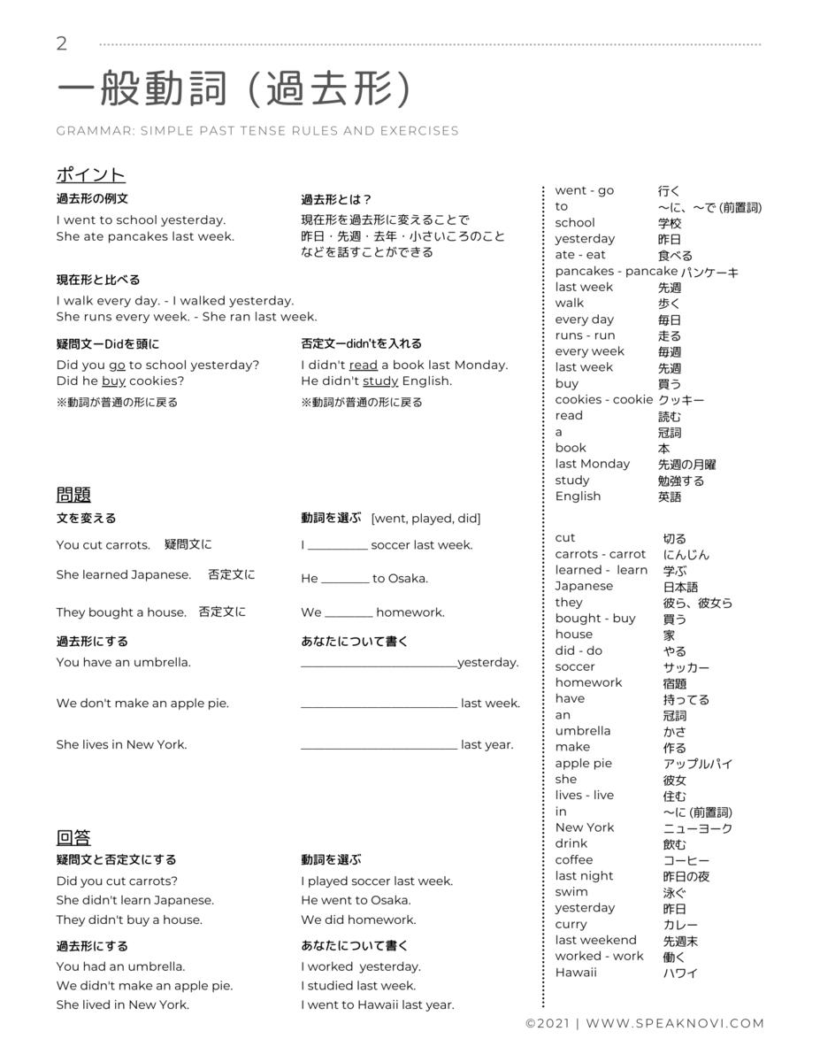 f:id:michiganenglish:20210102203400p:plain