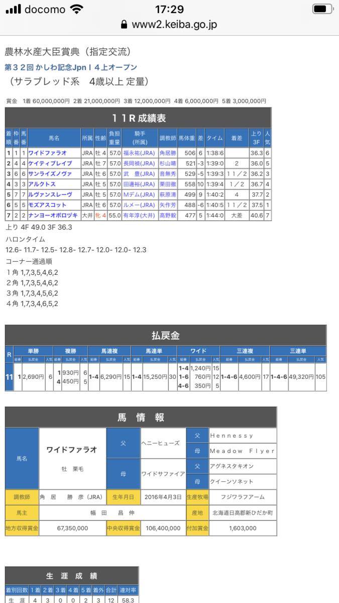 f:id:michihiro1224:20200505173448p:plain
