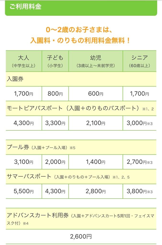 f:id:michihirohiromichi:20190331142905j:image