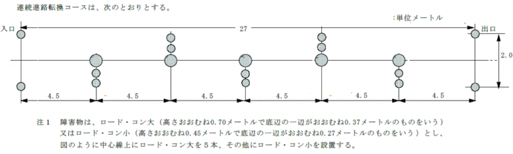 f:id:michihirohiromichi:20190530114605p:image