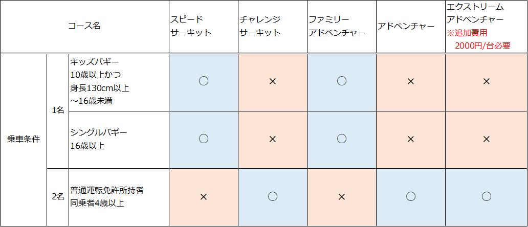 f:id:michihirohiromichi:20190619104845p:plain