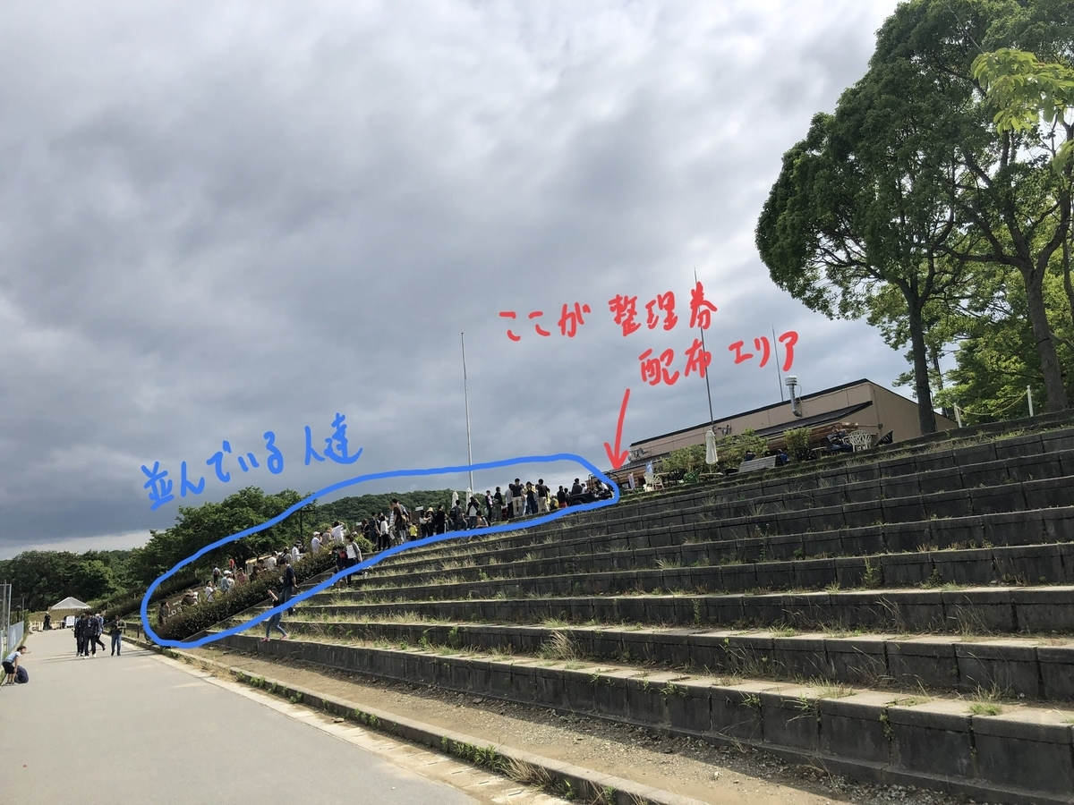 f:id:michihirohiromichi:20190619111807j:plain