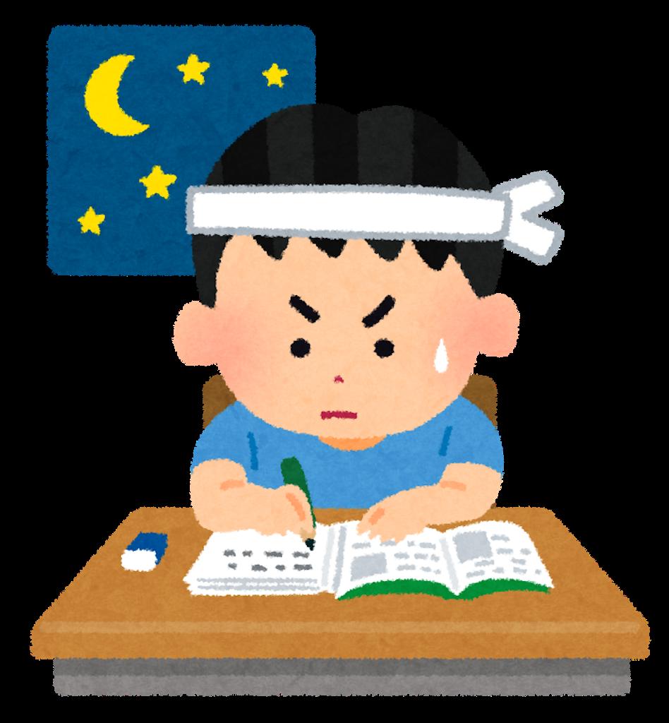 f:id:michihirohiromichi:20200222225118p:image
