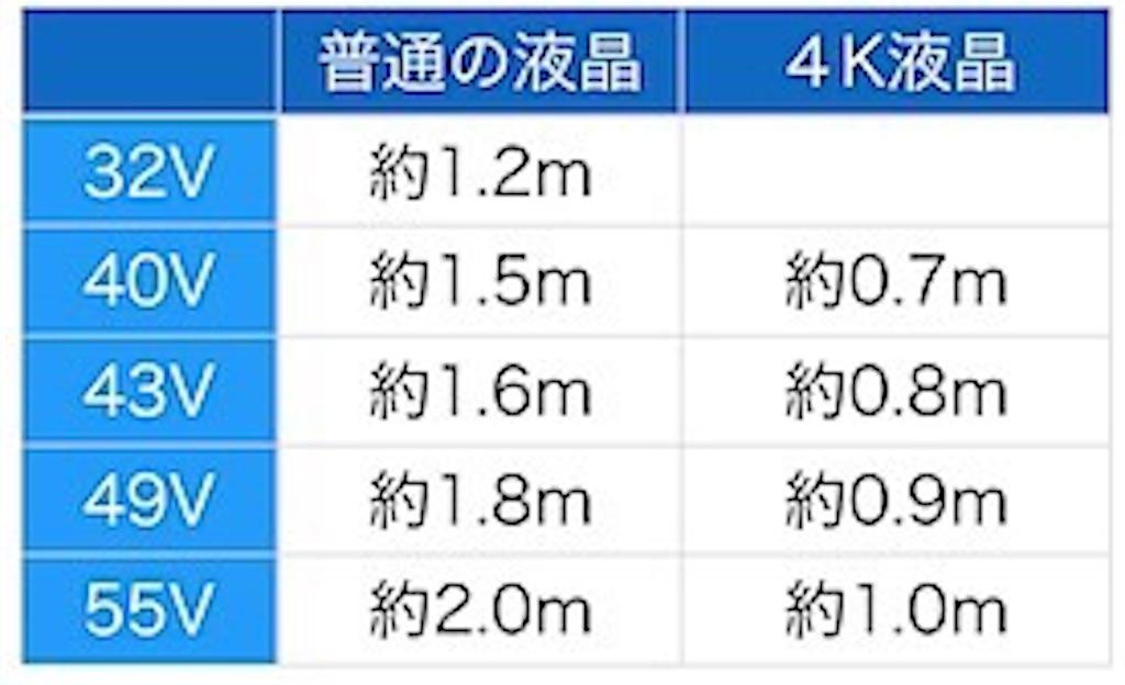 f:id:michihirohiromichi:20200224225416j:image