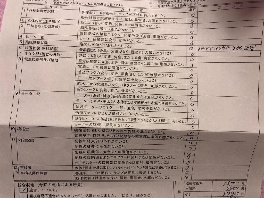 f:id:michihirohiromichi:20200314231355j:image