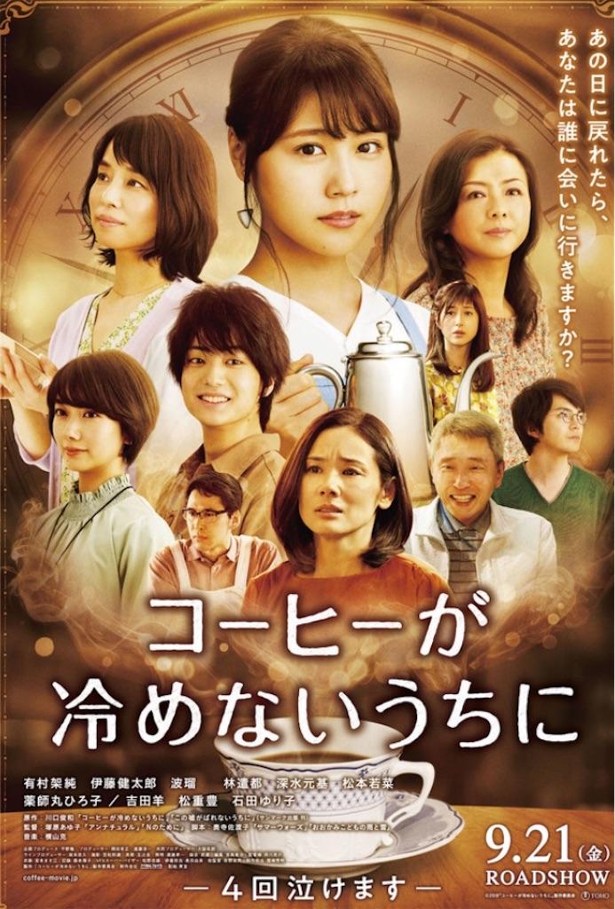 f:id:michihirohiromichi:20200716233531j:image