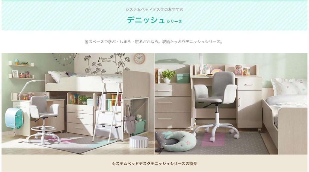 f:id:michihirohiromichi:20201008230239j:image