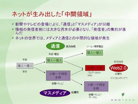 f:id:michikaifu:20101129084154j:image:left
