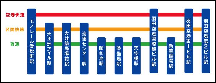 f:id:michimasagoroshi:20191220154555p:plain