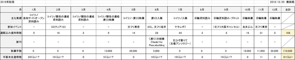 f:id:michishikagami:20181229161148j:plain