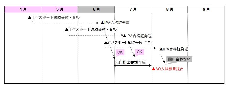 f:id:michitomo2019:20200110191337j:plain