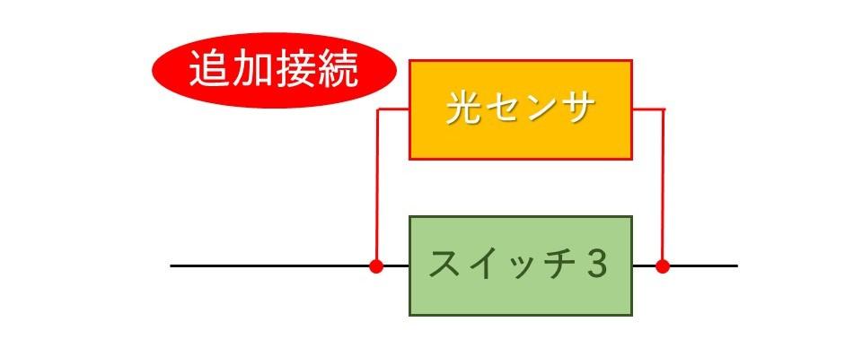 f:id:michitomo2019:20200210180338j:plain