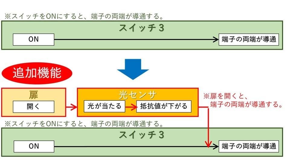 f:id:michitomo2019:20200210182456j:plain