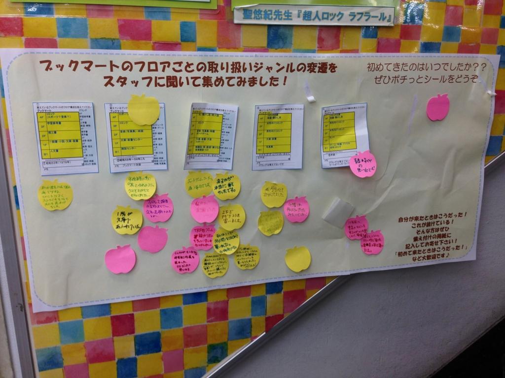 f:id:michsuzuki:20150930171009j:plain
