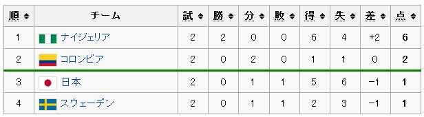 f:id:michsuzuki:20160808130405p:plain