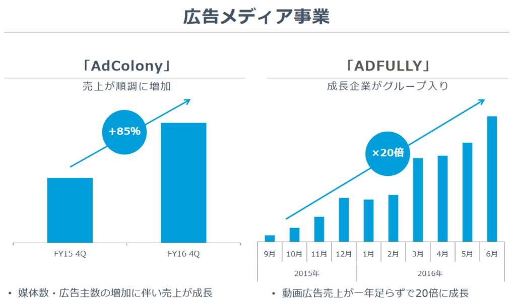 f:id:michsuzuki:20160927023700p:plain
