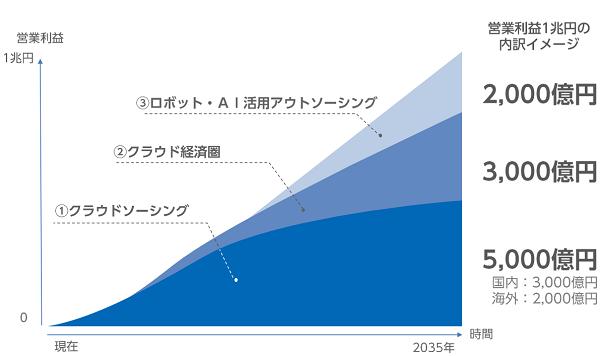 f:id:michsuzuki:20161216021802p:plain