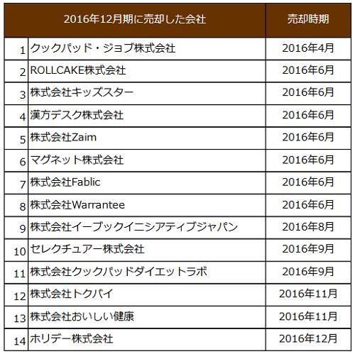 f:id:michsuzuki:20170321042903p:plain