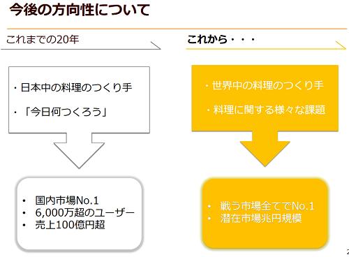f:id:michsuzuki:20170321045236p:plain