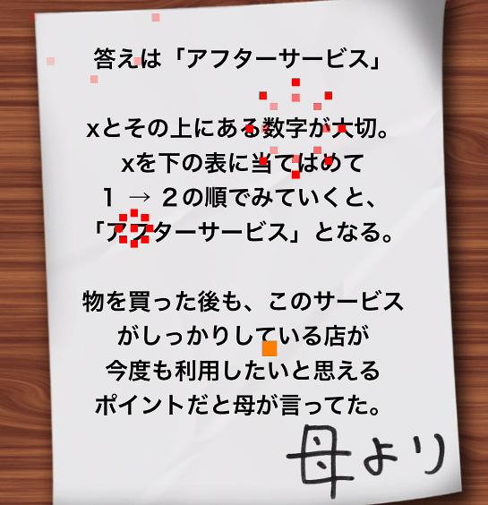 f:id:michsuzuki:20170607132218p:plain