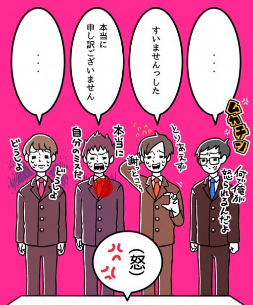 f:id:michsuzuki:20170712225641p:plain