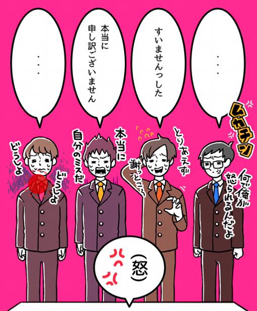 f:id:michsuzuki:20170712225844p:plain