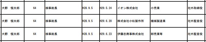 f:id:michsuzuki:20171004095024p:plain