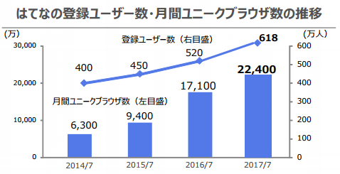 f:id:michsuzuki:20171026063241p:plain