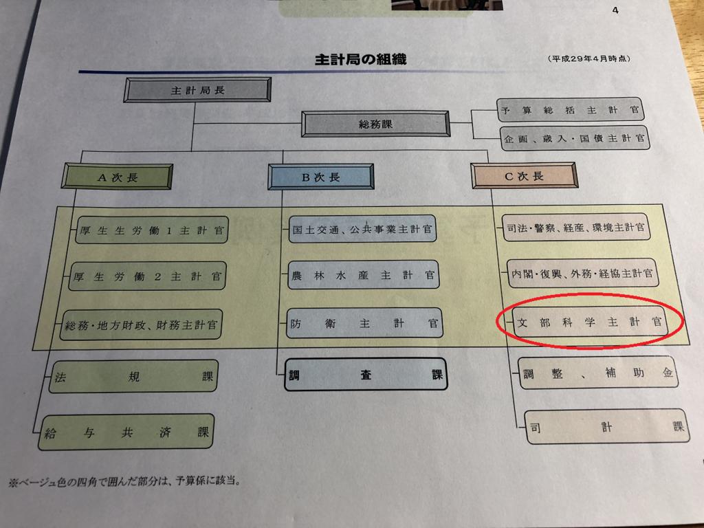 f:id:michsuzuki:20180314153339p:plain