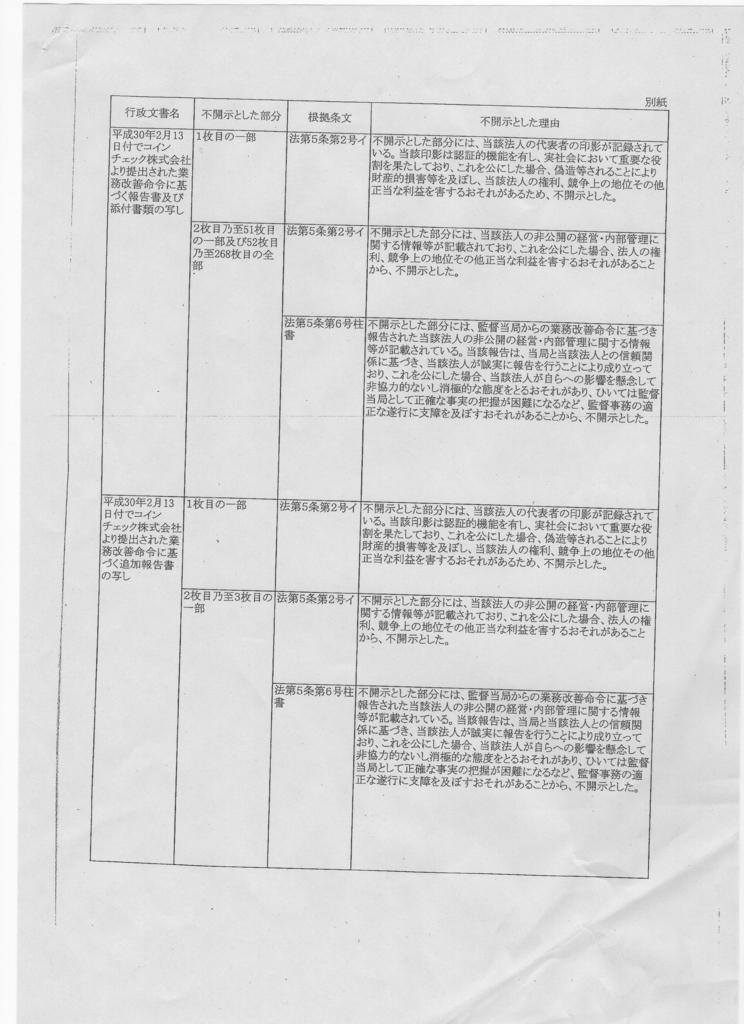 f:id:michsuzuki:20180522201708j:plain