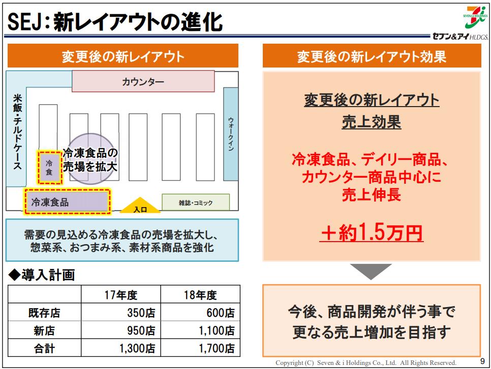 f:id:michsuzuki:20180523232225p:plain
