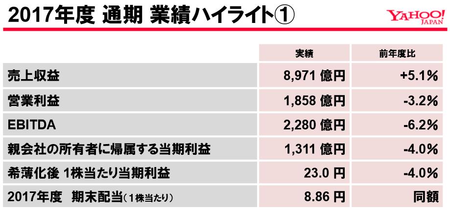 f:id:michsuzuki:20180610150342p:plain