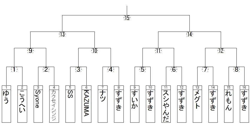 f:id:michsuzuki:20180616221327p:plain