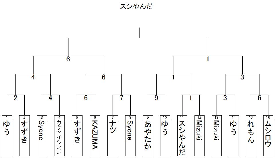 f:id:michsuzuki:20180617192421p:plain