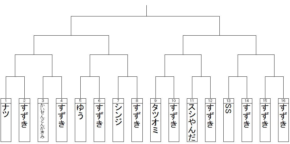f:id:michsuzuki:20180714222755p:plain