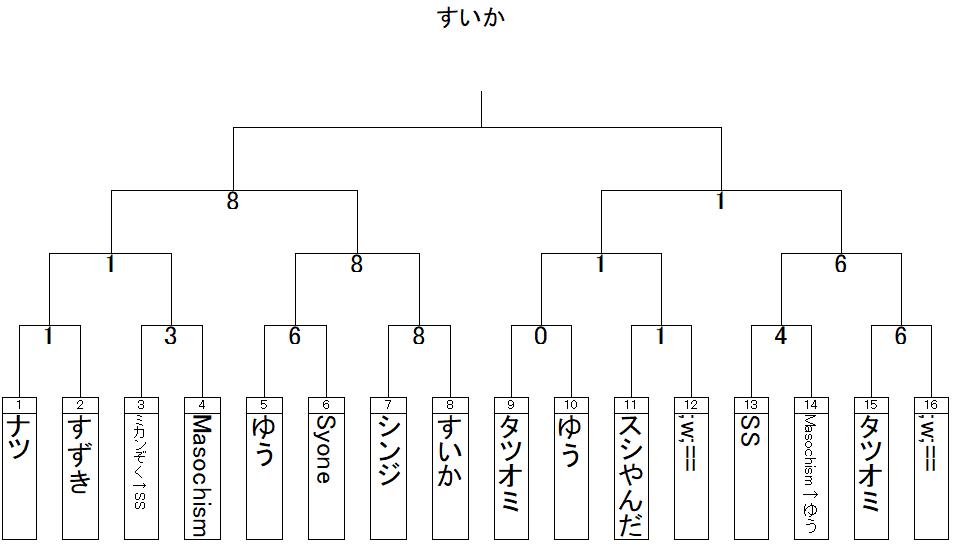 f:id:michsuzuki:20180715015619p:plain