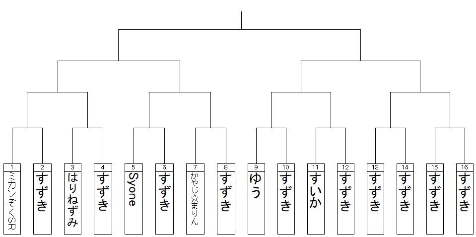 f:id:michsuzuki:20180811213105j:plain