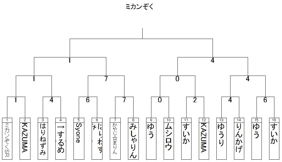 f:id:michsuzuki:20180812010612p:plain