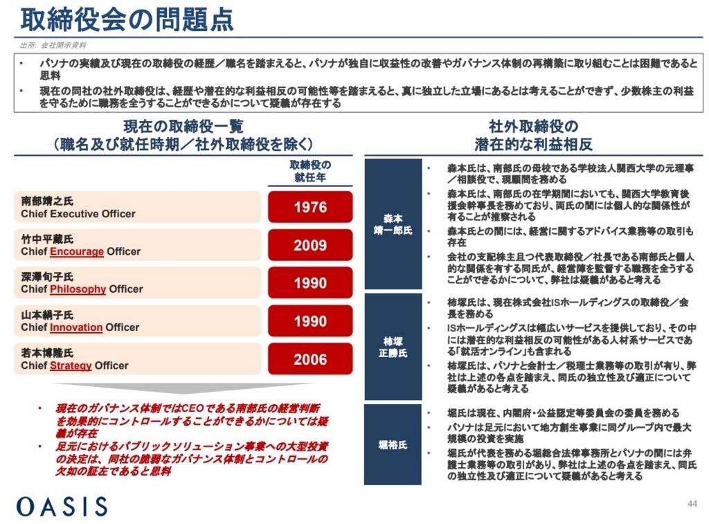 f:id:michsuzuki:20180817003131j:plain