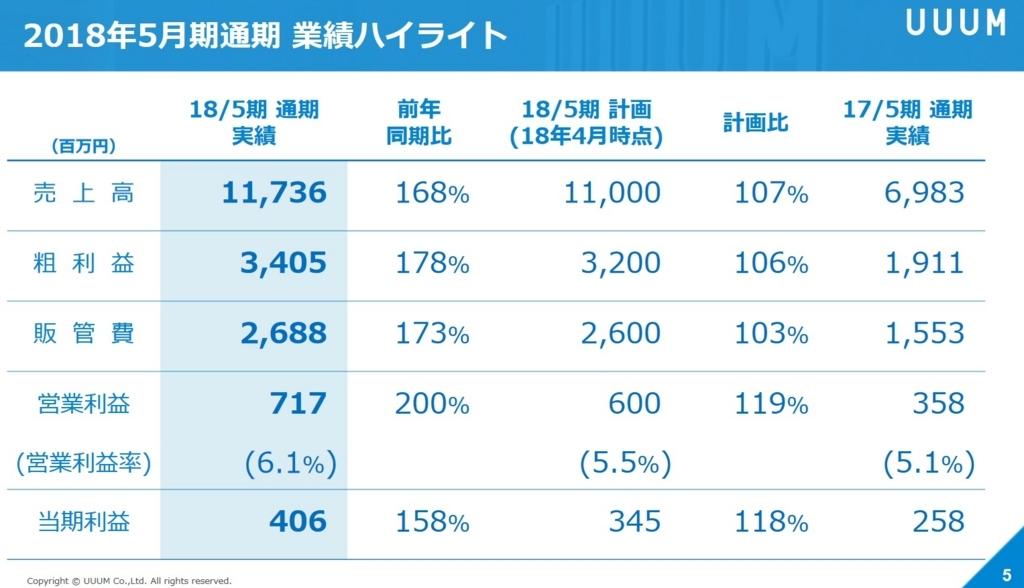 f:id:michsuzuki:20180819120623j:plain