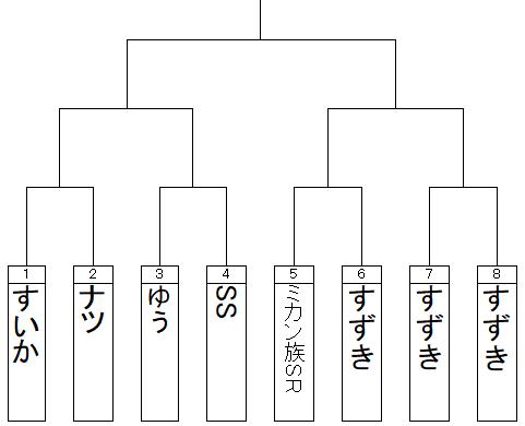 f:id:michsuzuki:20180825220037p:plain