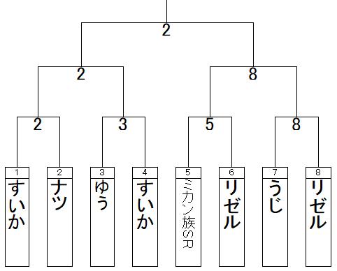 f:id:michsuzuki:20180826012852p:plain